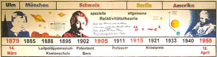 AlbertEinstein Seite Der Albert Einstein Realschule D